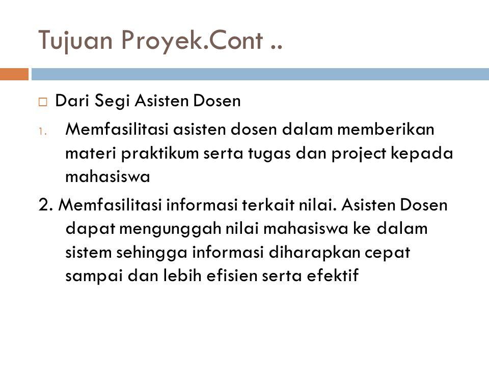 Tujuan Proyek.Cont..  Dari Segi Asisten Dosen 1. Memfasilitasi asisten dosen dalam memberikan materi praktikum serta tugas dan project kepada mahasis