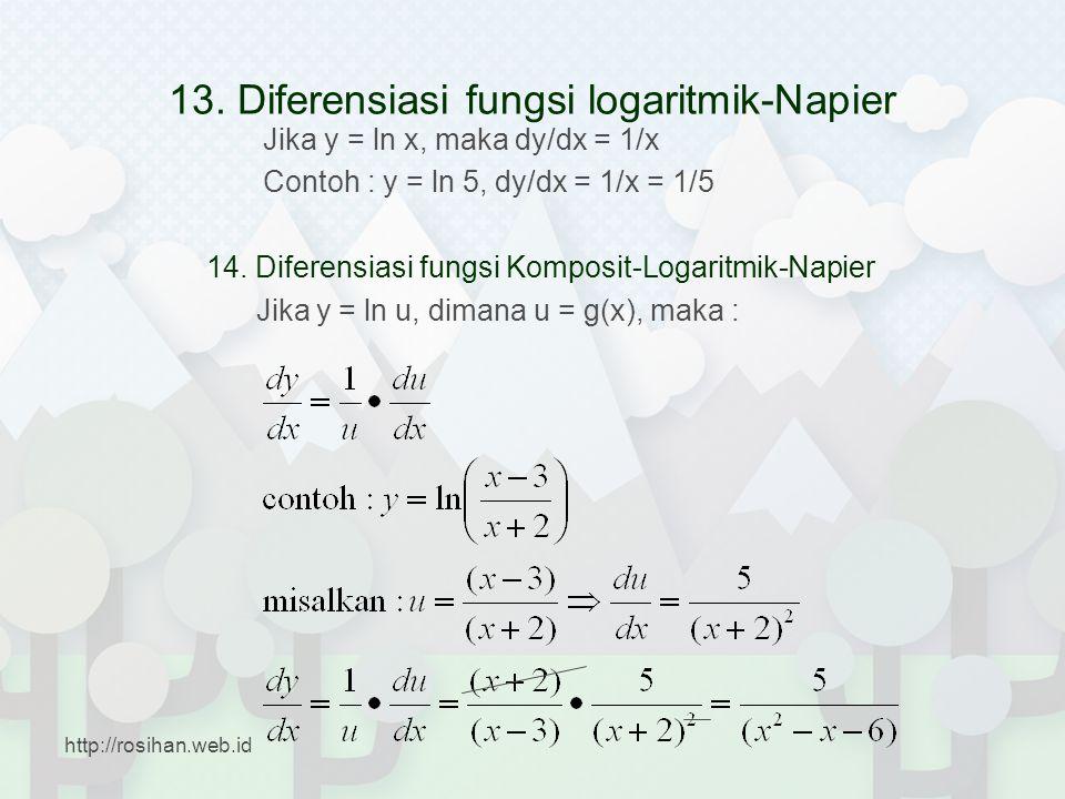 13. Diferensiasi fungsi logaritmik-Napier Jika y = ln x, maka dy/dx = 1/x Contoh : y = ln 5, dy/dx = 1/x = 1/5 14. Diferensiasi fungsi Komposit-Logari
