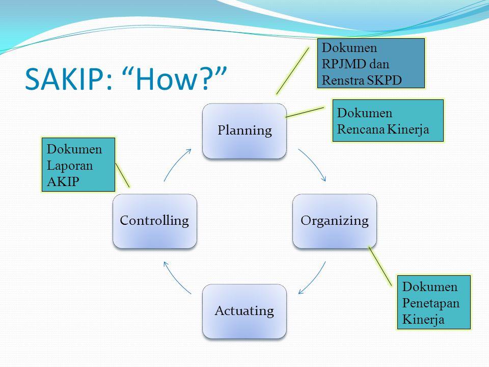 SAKIP: How? PlanningOrganizingActuatingControlling Dokumen RPJMD dan Renstra SKPD Dokumen Rencana Kinerja Dokumen Penetapan Kinerja Dokumen Laporan AKIP