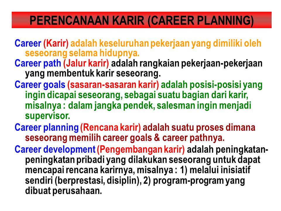 PERENCANAAN KARIR (CAREER PLANNING) Career (Karir) adalah keseluruhan pekerjaan yang dimiliki oleh seseorang selama hidupnya. Career path (Jalur karir