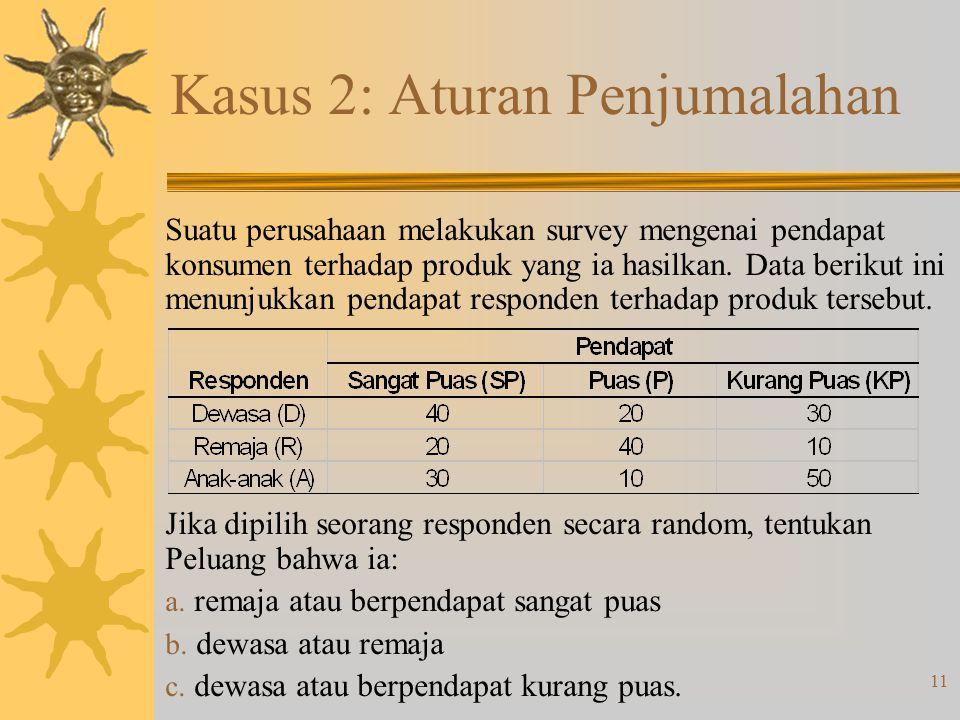 11 Kasus 2: Aturan Penjumalahan Suatu perusahaan melakukan survey mengenai pendapat konsumen terhadap produk yang ia hasilkan.