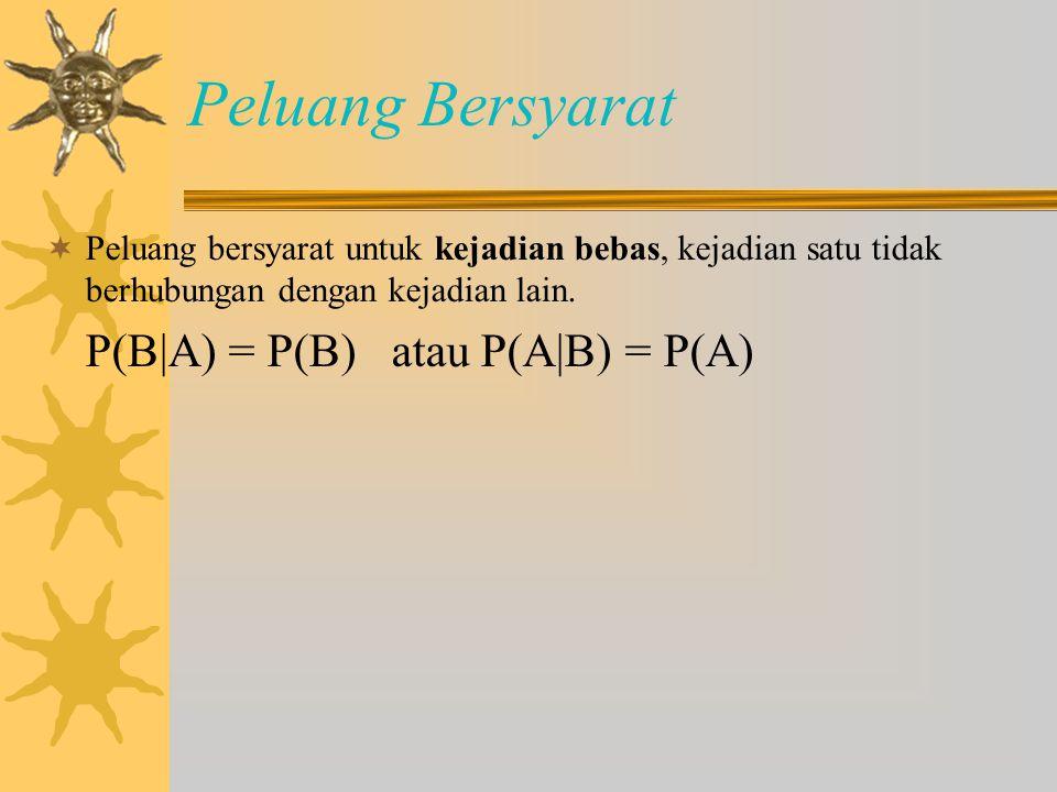Peluang Bersyarat  Peluang bersyarat untuk kejadian bebas, kejadian satu tidak berhubungan dengan kejadian lain. P(B|A) = P(B) atau P(A|B) = P(A)