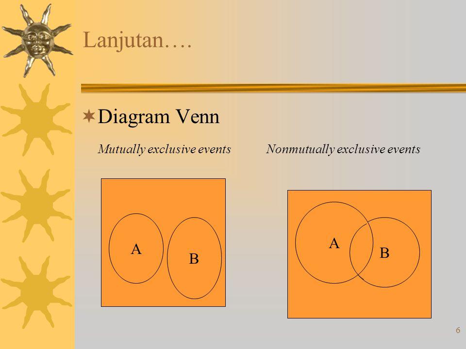 6 Lanjutan….  Diagram Venn Mutually exclusive events Nonmutually exclusive events A B B A