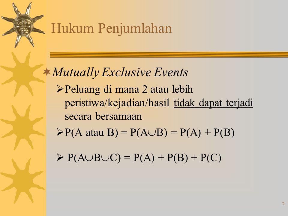 7 Hukum Penjumlahan  Mutually Exclusive Events  Peluang di mana 2 atau lebih peristiwa/kejadian/hasil tidak dapat terjadi secara bersamaan  P(A atau B) = P(A  B) = P(A) + P(B)  P(A  B  C) = P(A) + P(B) + P(C)