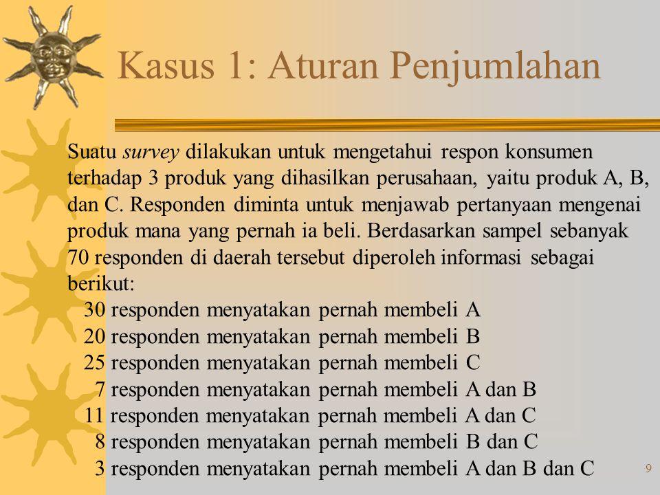 9 Kasus 1: Aturan Penjumlahan Suatu survey dilakukan untuk mengetahui respon konsumen terhadap 3 produk yang dihasilkan perusahaan, yaitu produk A, B,