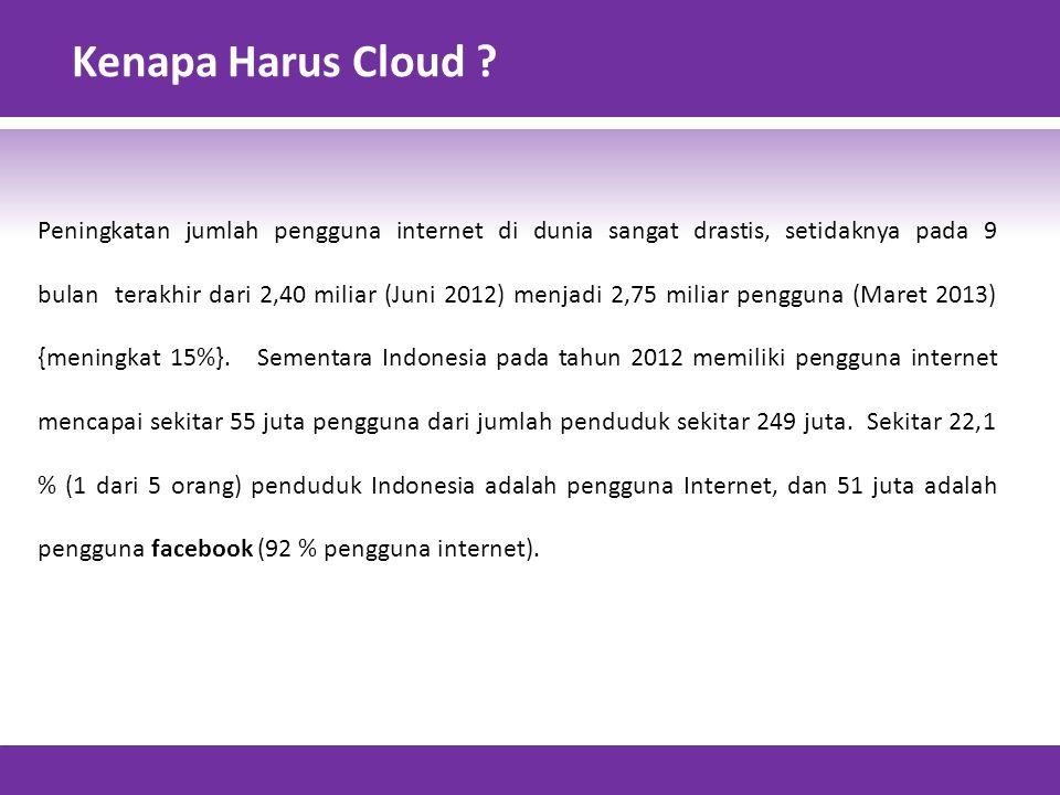 Kenapa Harus Cloud .