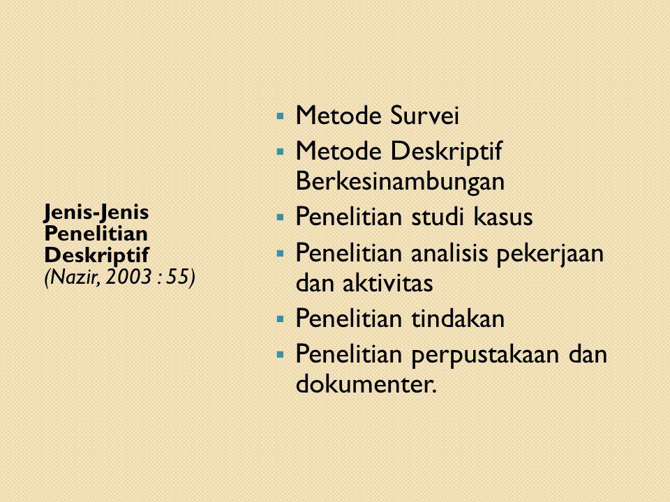 Jenis-Jenis Penelitian Deskriptif (Nazir, 2003 : 55)  Metode Survei  Metode Deskriptif Berkesinambungan  Penelitian studi kasus  Penelitian analis