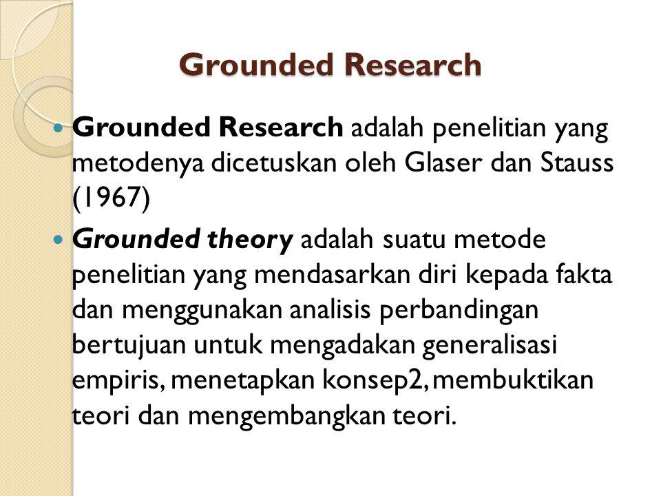 Grounded Research  Grounded Research adalah penelitian yang metodenya dicetuskan oleh Glaser dan Stauss (1967)  Grounded theory adalah suatu metode