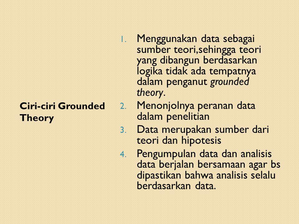 Ciri-ciri Grounded Theory 1. Menggunakan data sebagai sumber teori,sehingga teori yang dibangun berdasarkan logika tidak ada tempatnya dalam penganut