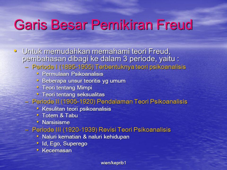 –Pisah dari Breuer  Freud mengembangkan teori ttg pentingnya seksualitas masa kanak-kanak (bayi). –Bukunya 'Drei Abhandlungen zur Sexualtheorie', teo