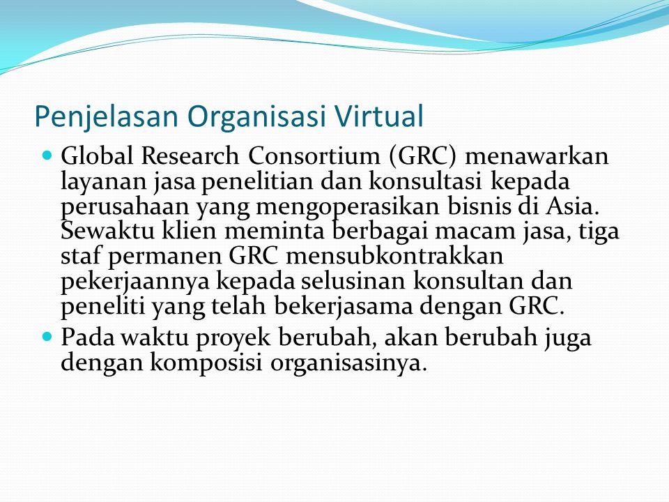 Penjelasan Organisasi Virtual  Global Research Consortium (GRC) menawarkan layanan jasa penelitian dan konsultasi kepada perusahaan yang mengoperasik