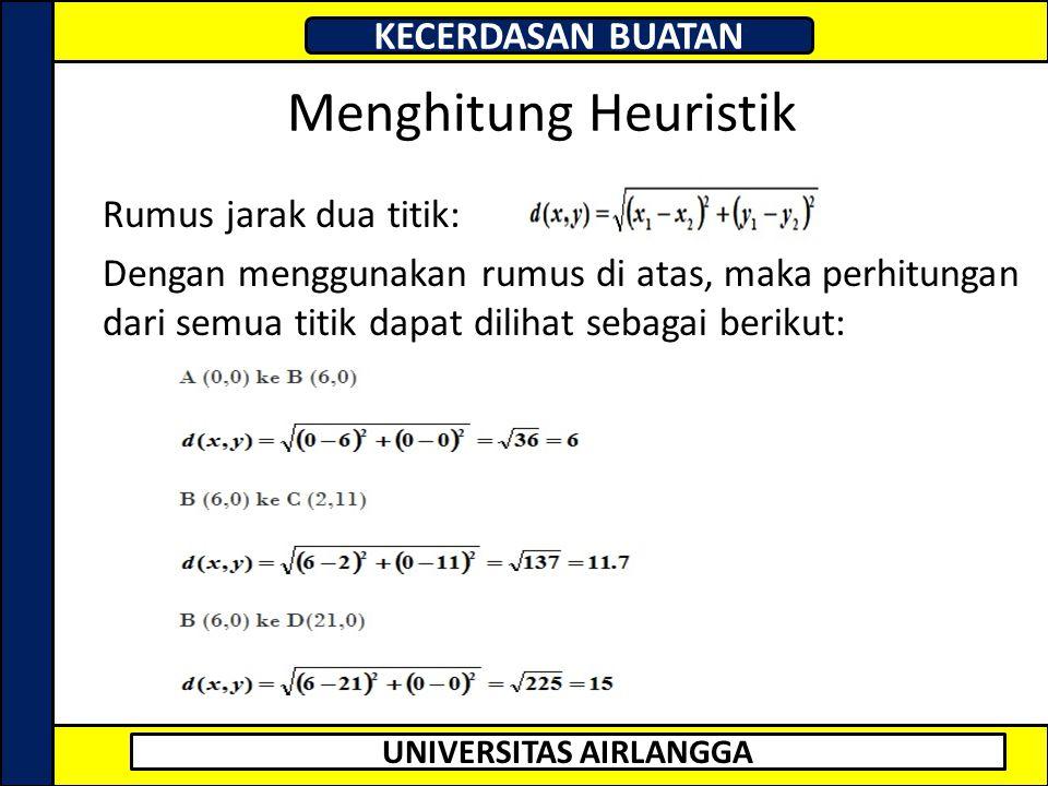 UNIVERSITAS AIRLANGGA KECERDASAN BUATAN Menghitung Heuristik Rumus jarak dua titik: Dengan menggunakan rumus di atas, maka perhitungan dari semua titi