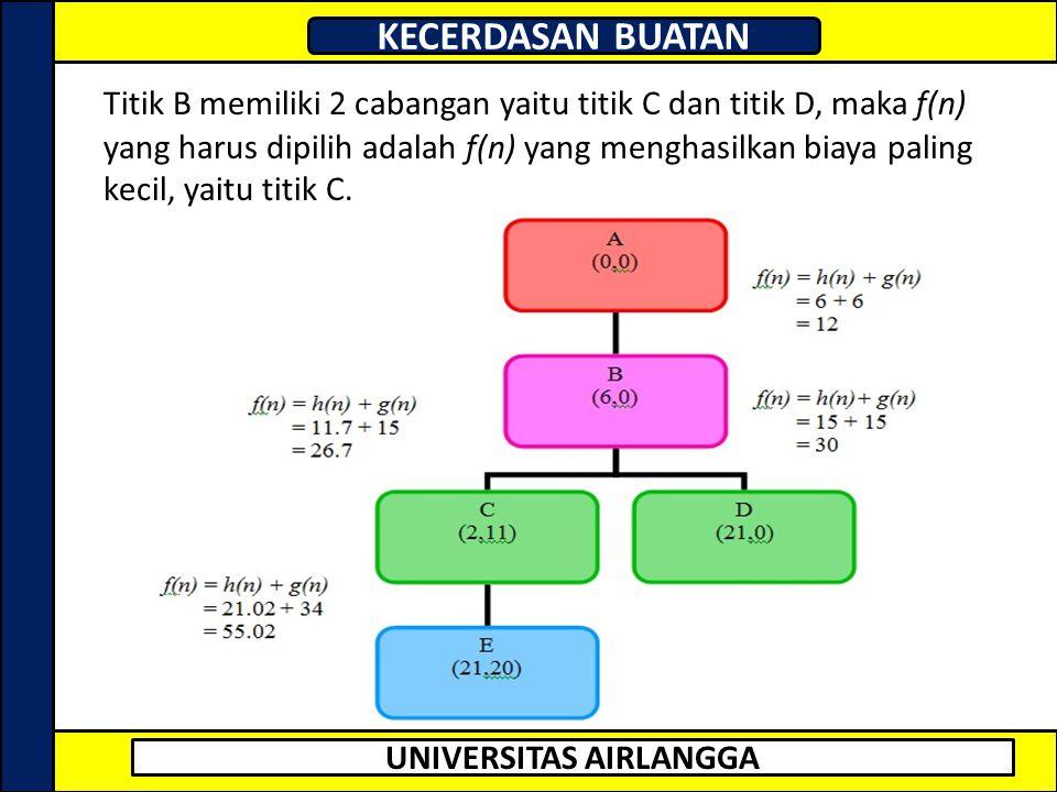 UNIVERSITAS AIRLANGGA KECERDASAN BUATAN Titik B memiliki 2 cabangan yaitu titik C dan titik D, maka f(n) yang harus dipilih adalah f(n) yang menghasil