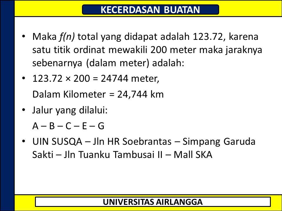 UNIVERSITAS AIRLANGGA KECERDASAN BUATAN • Maka f(n) total yang didapat adalah 123.72, karena satu titik ordinat mewakili 200 meter maka jaraknya seben
