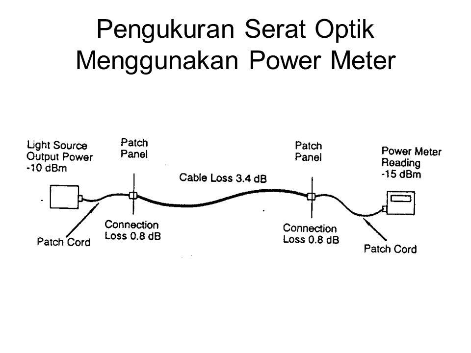 Pengukuran Serat Optik Menggunakan Power Meter