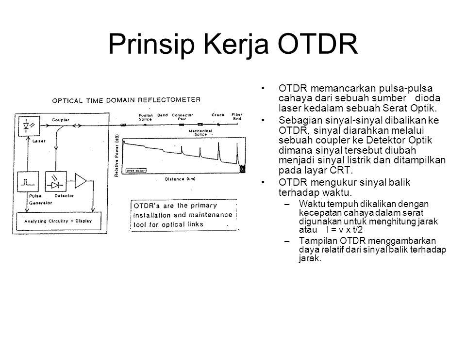 Prinsip Kerja OTDR •OTDR memancarkan pulsa-pulsa cahaya dari sebuah sumber dioda laser kedalam sebuah Serat Optik. •Sebagian sinyal-sinyal dibalikan k