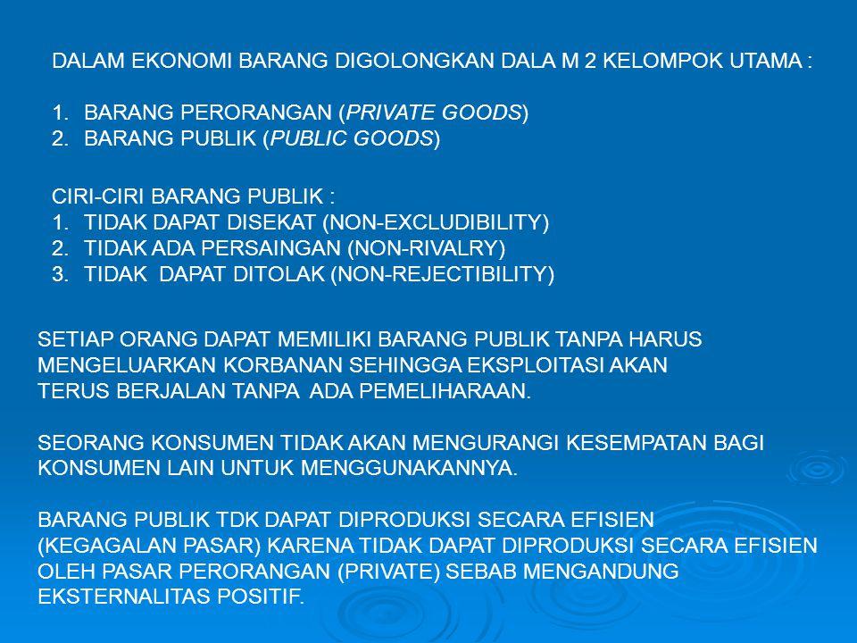 DALAM EKONOMI BARANG DIGOLONGKAN DALA M 2 KELOMPOK UTAMA : 1.BARANG PERORANGAN (PRIVATE GOODS) 2.BARANG PUBLIK (PUBLIC GOODS) CIRI-CIRI BARANG PUBLIK