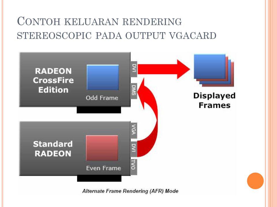 C ONTOH KELUARAN RENDERING STEREOSCOPIC PADA OUTPUT VGACARD