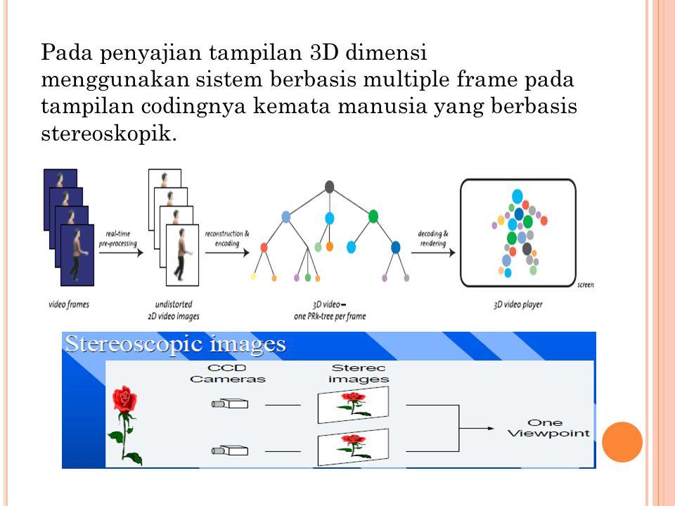 Pada penyajian tampilan 3D dimensi menggunakan sistem berbasis multiple frame pada tampilan codingnya kemata manusia yang berbasis stereoskopik.