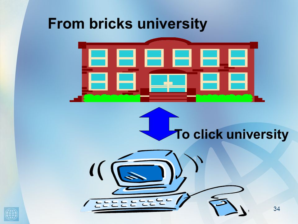 34 From bricks university To click university