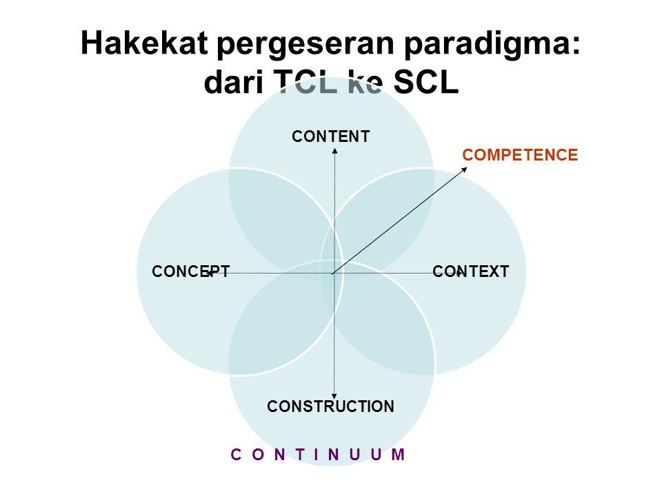 Hakekat pergeseran paradigma: dari TCL ke SCL COMPETENCE C O N T I N U U M