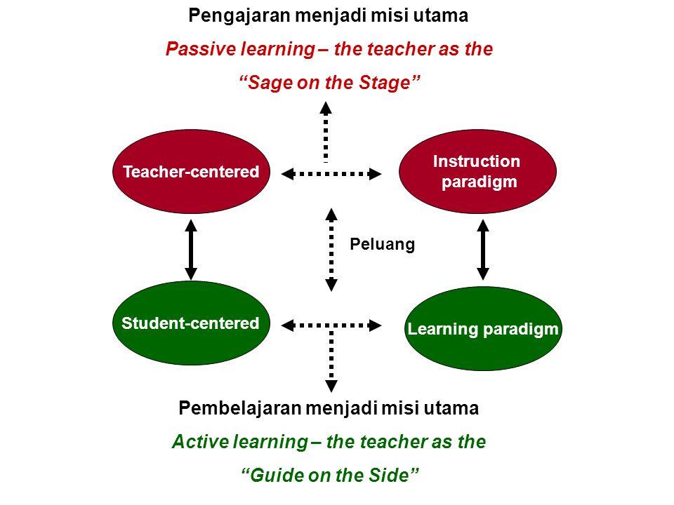 "Teacher-centered Instruction paradigm Student-centered Learning paradigm Pembelajaran menjadi misi utama Active learning – the teacher as the ""Guide o"