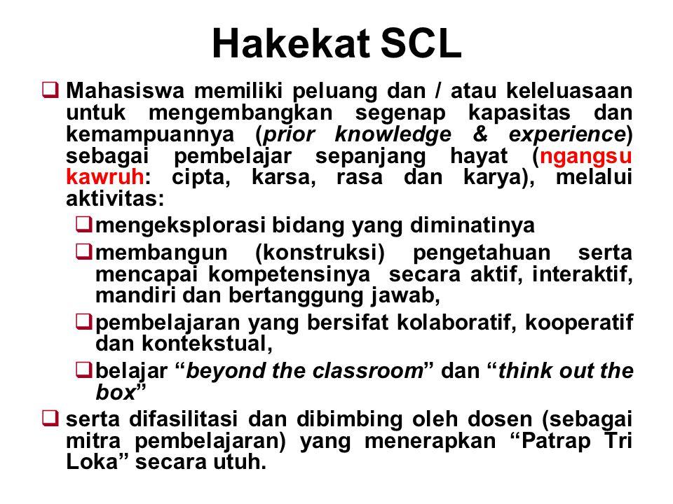 Hakekat SCL  Mahasiswa memiliki peluang dan / atau keleluasaan untuk mengembangkan segenap kapasitas dan kemampuannya (prior knowledge & experience)