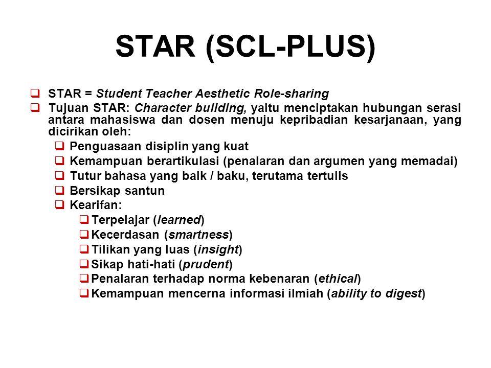 STAR (SCL-PLUS)  STAR = Student Teacher Aesthetic Role-sharing  Tujuan STAR: Character building, yaitu menciptakan hubungan serasi antara mahasiswa
