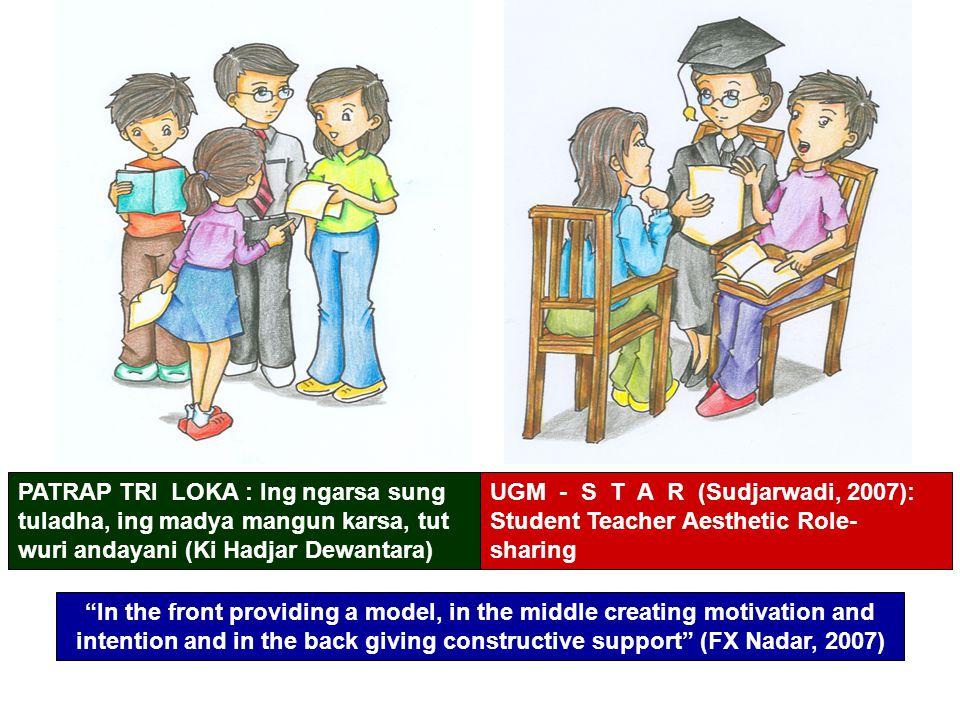 PATRAP TRI LOKA : Ing ngarsa sung tuladha, ing madya mangun karsa, tut wuri andayani (Ki Hadjar Dewantara) UGM - S T A R (Sudjarwadi, 2007): Student T