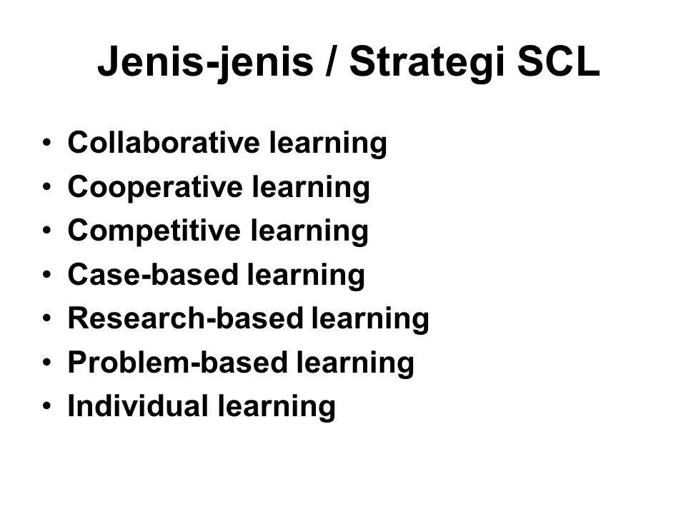 Jenis-jenis / Strategi SCL •Collaborative learning •Cooperative learning •Competitive learning •Case-based learning •Research-based learning •Problem-