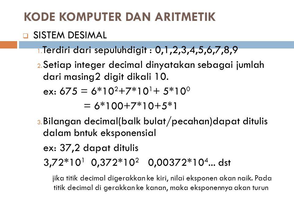 KODE KOMPUTER DAN ARITMETIK  SISTEM DESIMAL 1. Terdiri dari sepuluhdigit : 0,1,2,3,4,5,6,7,8,9 2. Setiap integer decimal dinyatakan sebagai jumlah da