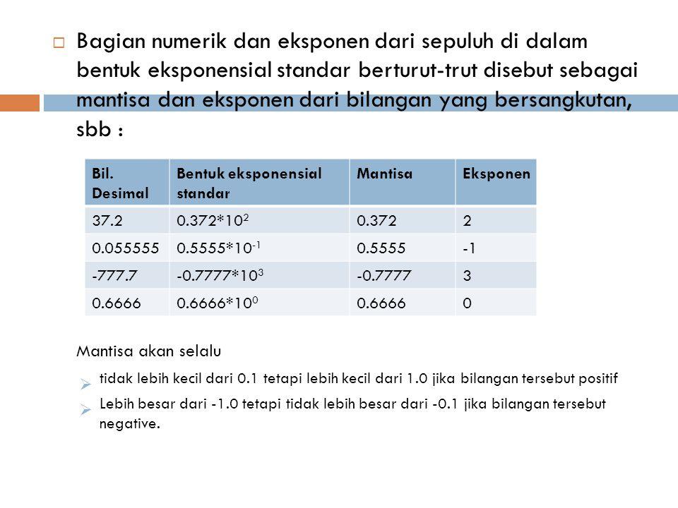  Bagian numerik dan eksponen dari sepuluh di dalam bentuk eksponensial standar berturut-trut disebut sebagai mantisa dan eksponen dari bilangan yang