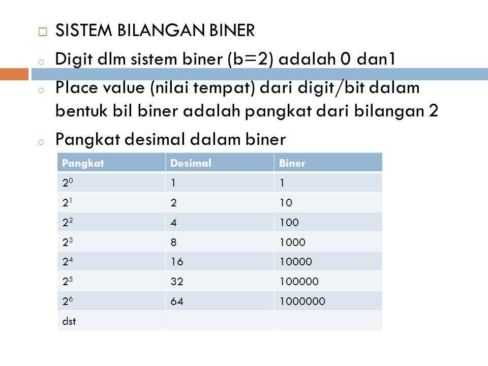  SISTEM BILANGAN BINER o Digit dlm sistem biner (b=2) adalah 0 dan1 o Place value (nilai tempat) dari digit/bit dalam bentuk bil biner adalah pangkat dari bilangan 2 o Pangkat desimal dalam biner PangkatDesimalBiner 2020 11 2121 210 2 4100 2323 81000 2424 1610000 2525 32100000 2626 641000000 dst