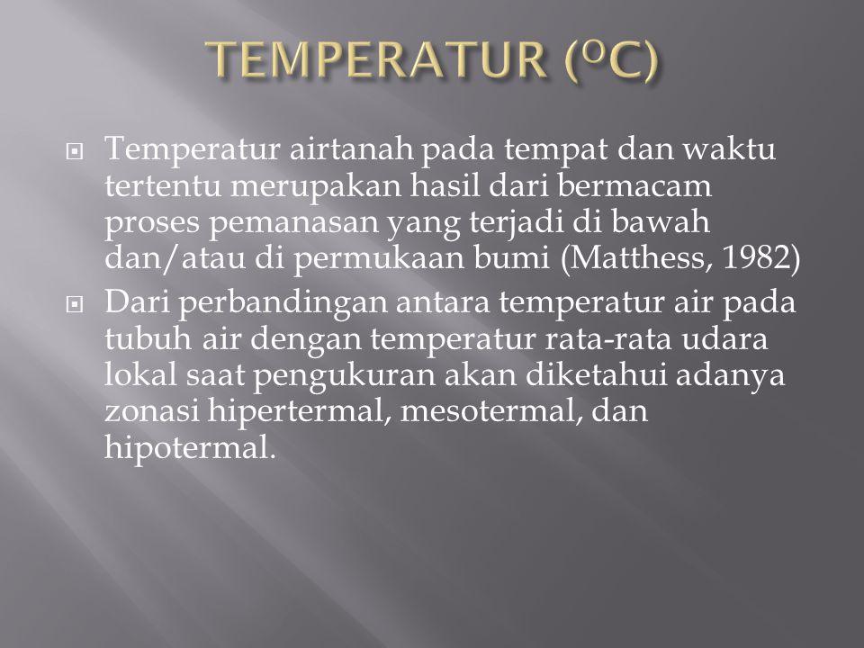 Temperatur airtanah pada tempat dan waktu tertentu merupakan hasil dari bermacam proses pemanasan yang terjadi di bawah dan/atau di permukaan bumi (