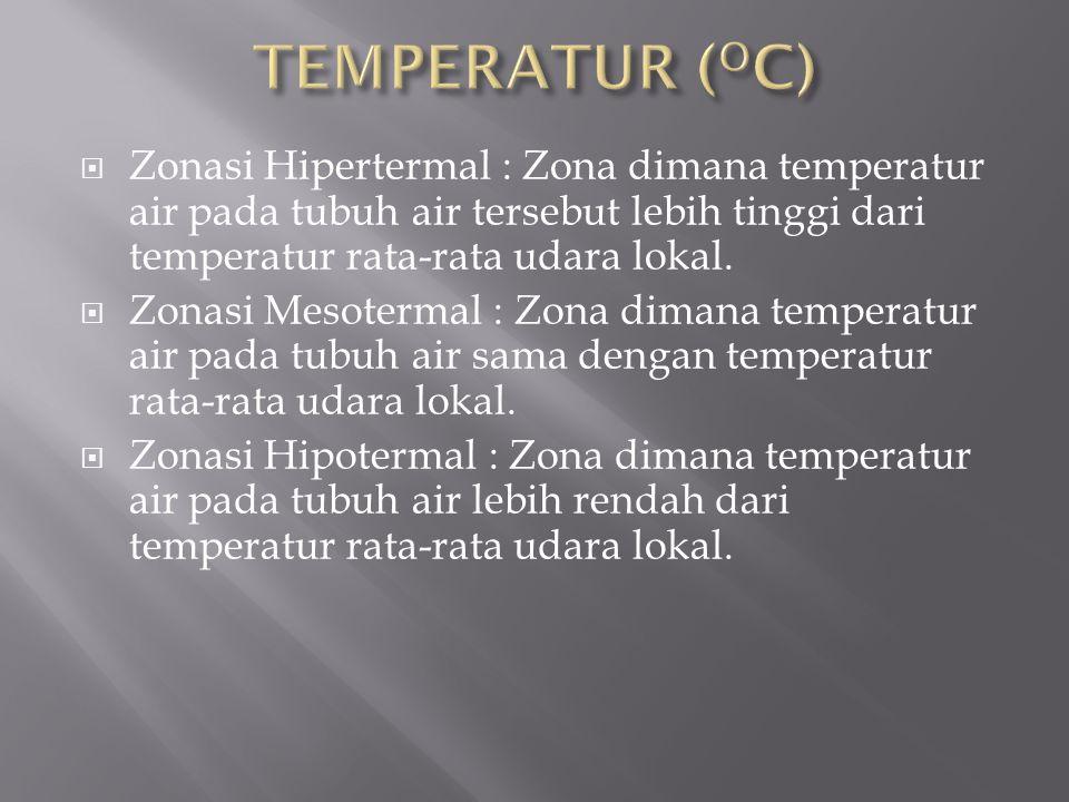  Zonasi Hipertermal : Zona dimana temperatur air pada tubuh air tersebut lebih tinggi dari temperatur rata-rata udara lokal.  Zonasi Mesotermal : Zo