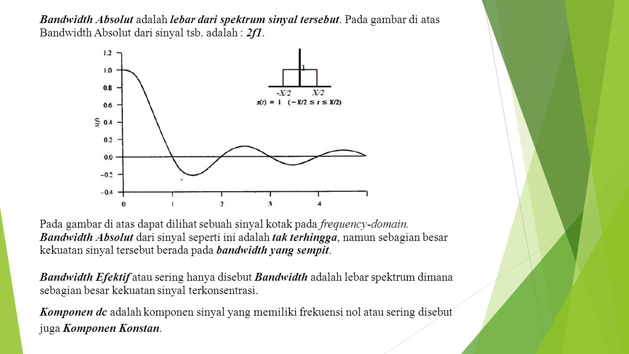 Bandwidth Absolut adalah lebar dari spektrum sinyal tersebut. Pada gambar di atas Bandwidth Absolut dari sinyal tsb. adalah : 2f1. Pada gambar di atas