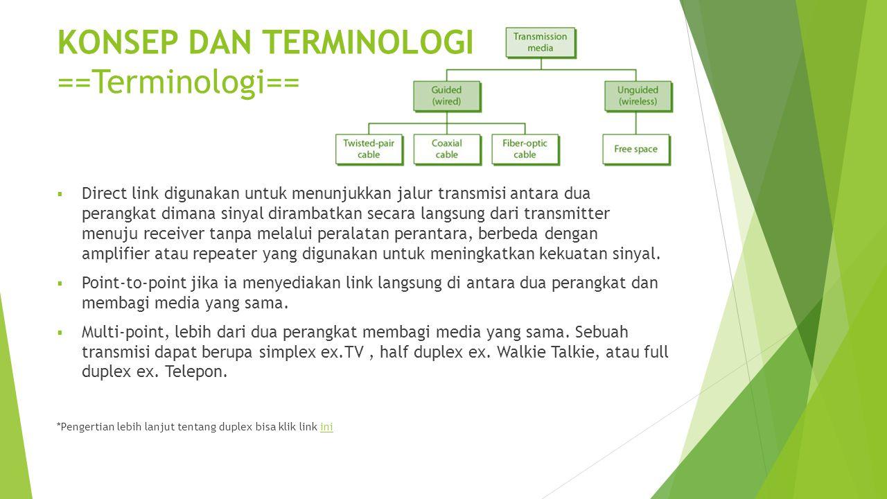 ==Sinyal-sinyal Analog dan Digital== Dalam sistem komunikasi, data disebarkan dari satu titik ke titik yang lain melalui sebuah alat sinyal elektromagnetik.