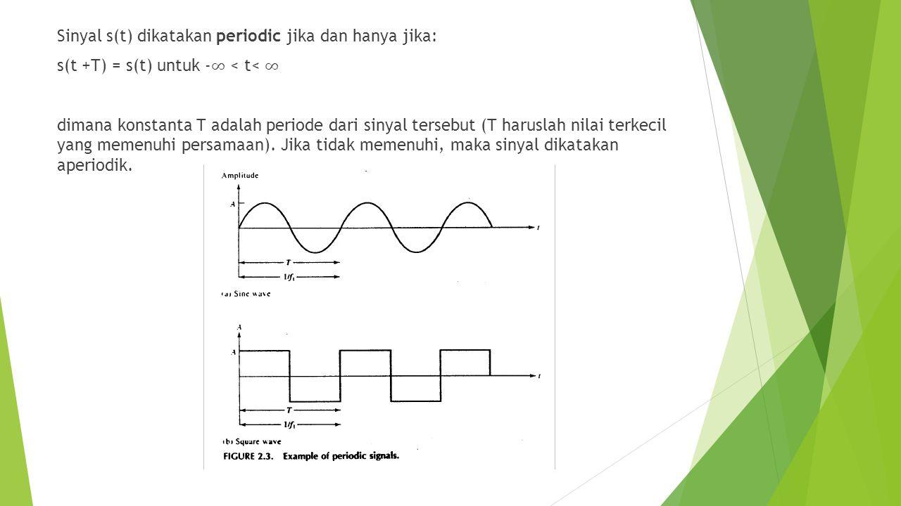 GANGGUAN TRANSMISI Gangguan yang sering terjadi adalah : 1.Atenuasi dan distorsi atenuasi 2.Distorsi Tunda 3.Noise a)Noise termal b)Noise intermodulasi c)Crosstalk d)Noise impuls