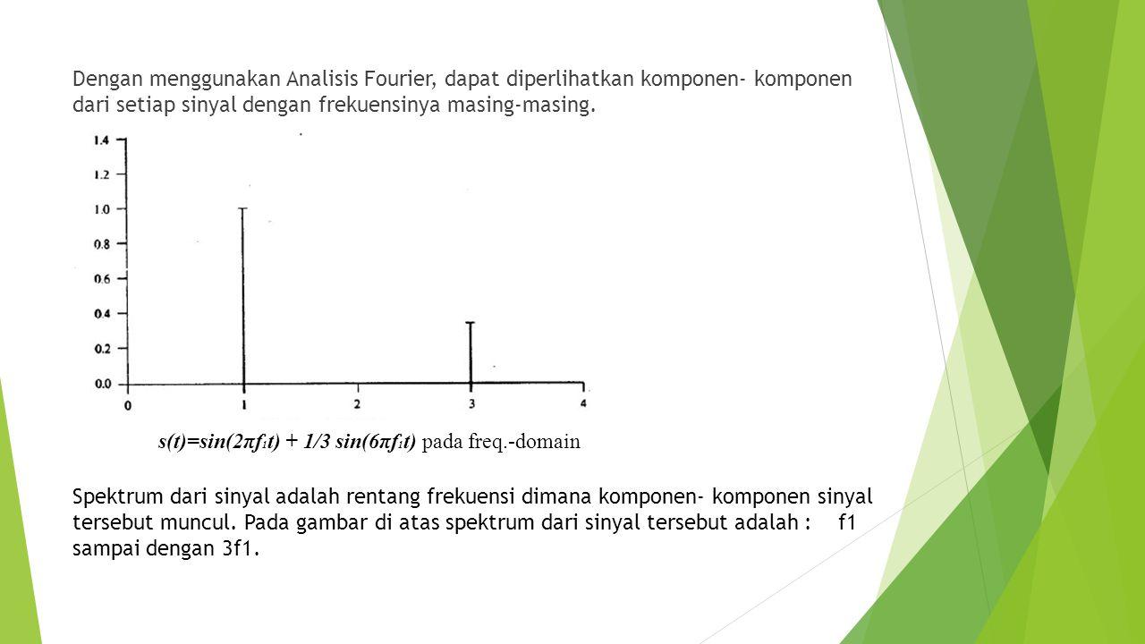 Dengan menggunakan Analisis Fourier, dapat diperlihatkan komponen- komponen dari setiap sinyal dengan frekuensinya masing-masing. Spektrum dari sinyal