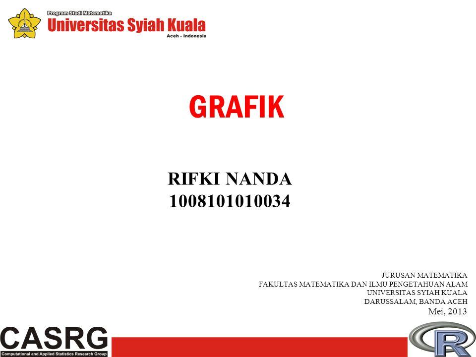 GRAFIK RIFKI NANDA 1008101010034 JURUSAN MATEMATIKA FAKULTAS MATEMATIKA DAN ILMU PENGETAHUAN ALAM UNIVERSITAS SYIAH KUALA DARUSSALAM, BANDA ACEH Mei, 2013