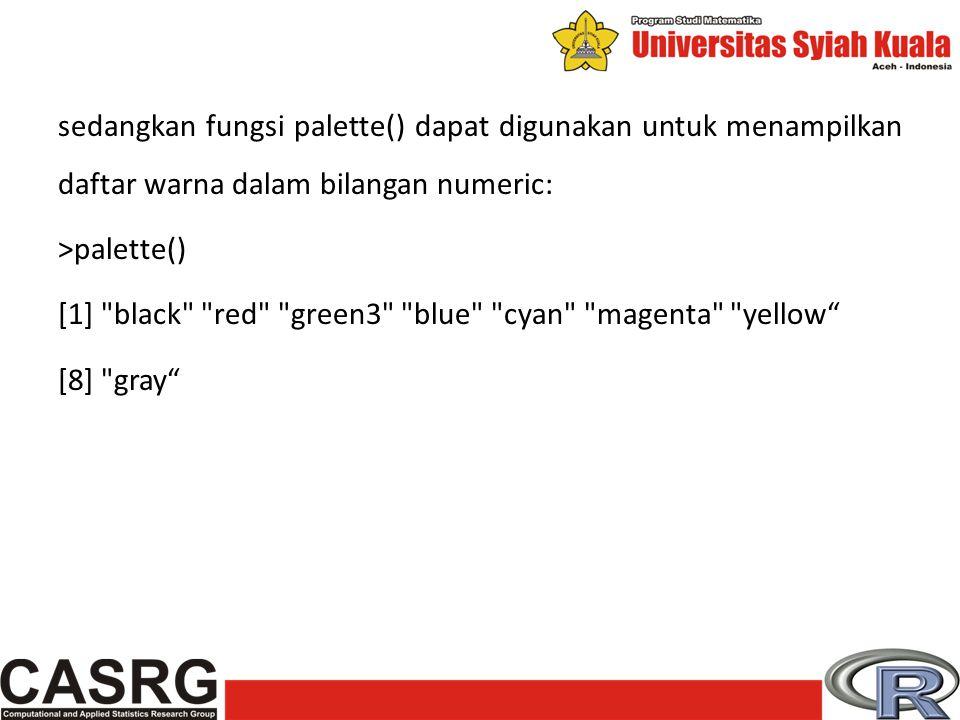 sedangkan fungsi palette() dapat digunakan untuk menampilkan daftar warna dalam bilangan numeric: >palette() [1] black red green3 blue cyan magenta yellow [8] gray