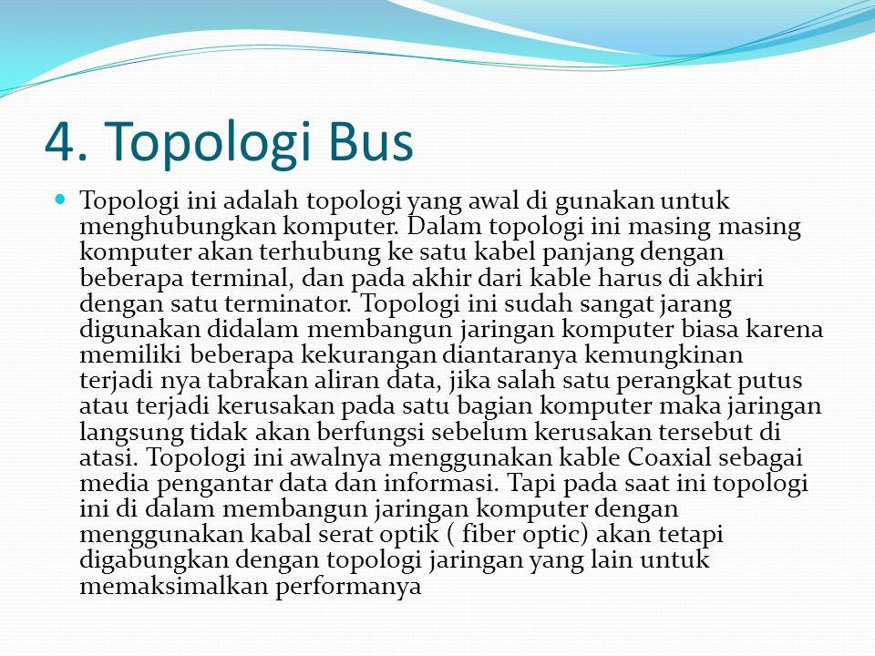 3. Topologi Ring  Topologi ring digunakan dalam jaringan yang memiliki performance tinggi, jaringan yang membutuhkan bandwidth untuk fitur yang time-