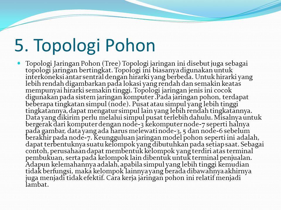 4. Topologi Bus  Topologi ini adalah topologi yang awal di gunakan untuk menghubungkan komputer. Dalam topologi ini masing masing komputer akan terhu