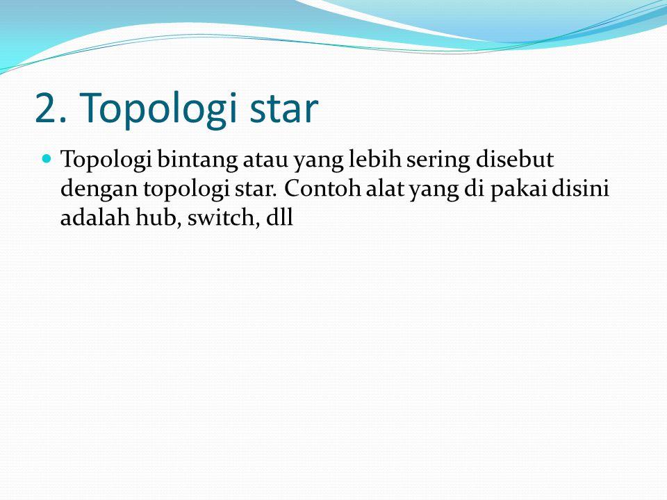 Topologi Jaringan  1. Topologi Mesh  Topologi mesh adalah suatu bentuk hubungan antar perangkat dimana setiap perangkat terhubung secara langsung ke
