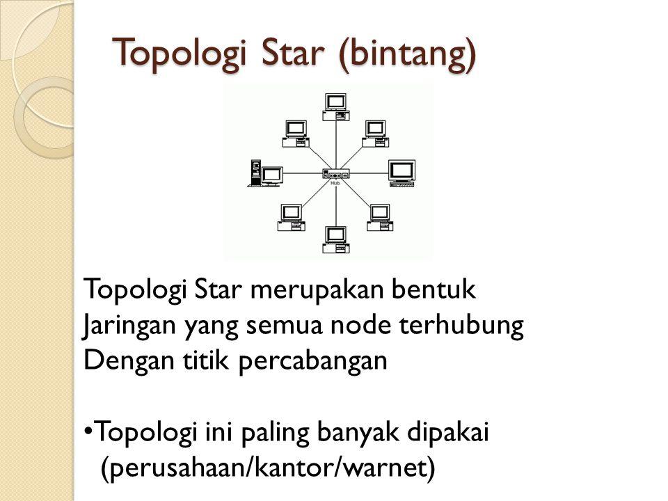 Topologi Star (bintang) Topologi Star merupakan bentuk Jaringan yang semua node terhubung Dengan titik percabangan • Topologi ini paling banyak dipaka