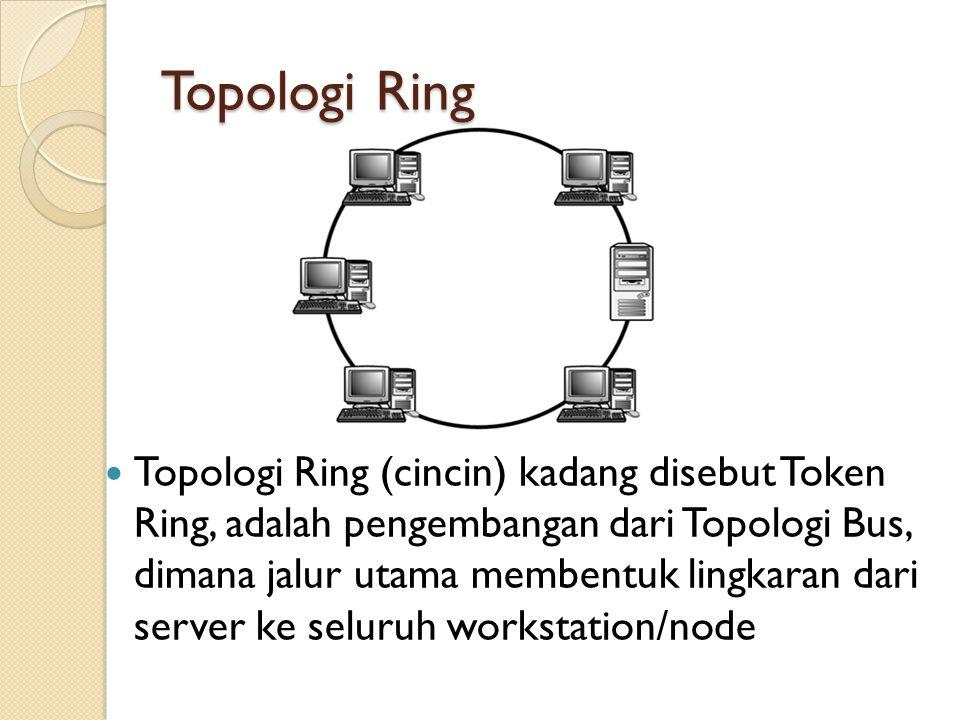 Topologi Ring  Topologi Ring (cincin) kadang disebut Token Ring, adalah pengembangan dari Topologi Bus, dimana jalur utama membentuk lingkaran dari s