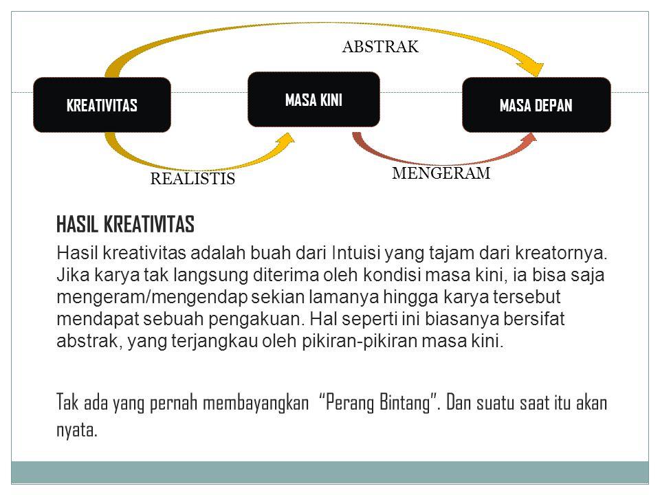 HASIL KREATIVITAS Hasil kreativitas adalah buah dari Intuisi yang tajam dari kreatornya.