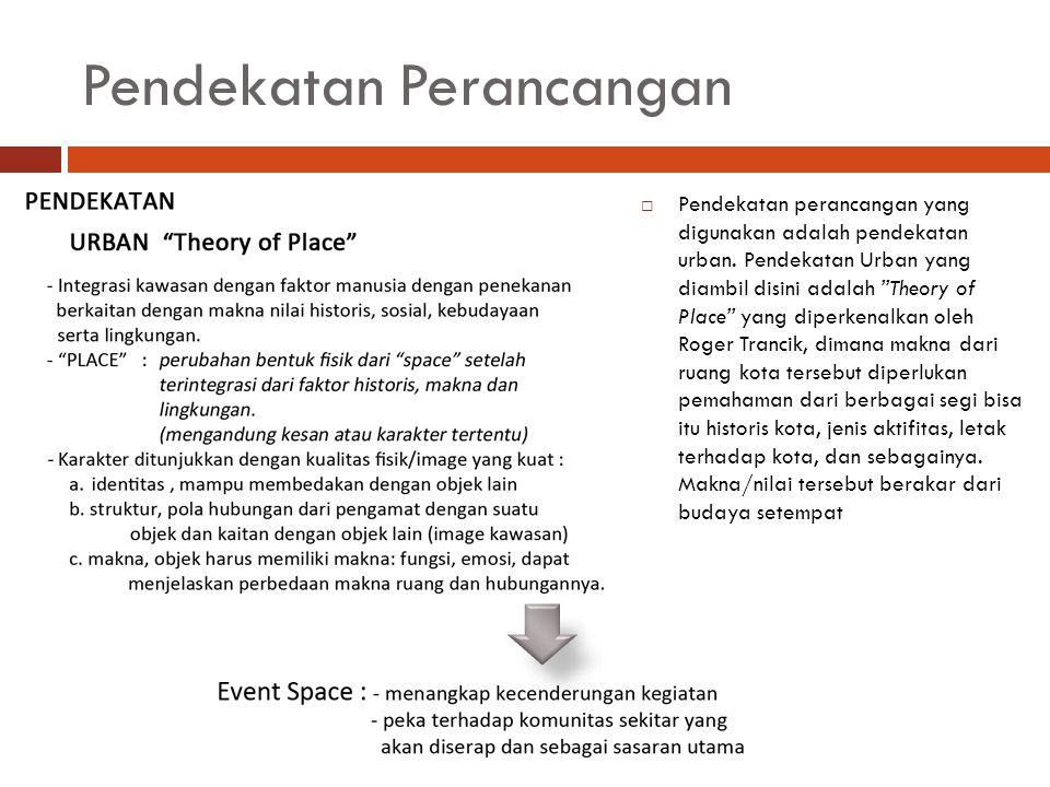 """Pendekatan Perancangan  Pendekatan perancangan yang digunakan adalah pendekatan urban. Pendekatan Urban yang diambil disini adalah """"Theory of Place"""""""