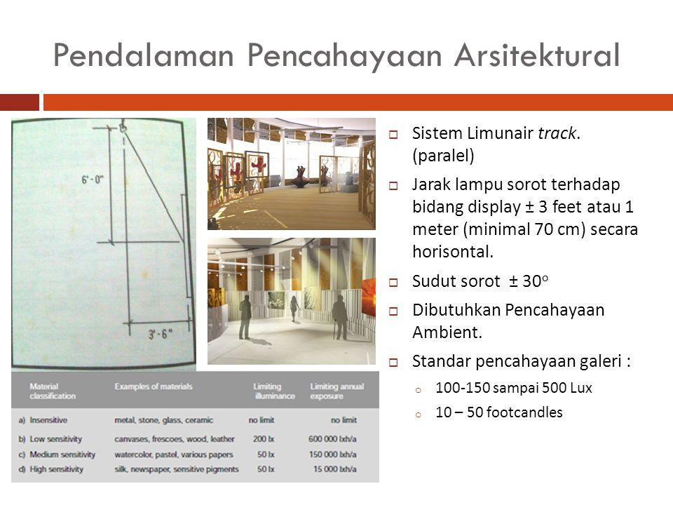 Pendalaman Pencahayaan Arsitektural  Sistem Limunair track. (paralel)  Jarak lampu sorot terhadap bidang display ± 3 feet atau 1 meter (minimal 70 c