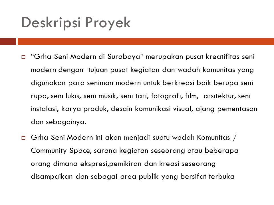 """Deskripsi Proyek  """"Grha Seni Modern di Surabaya"""" merupakan pusat kreatifitas seni modern dengan tujuan pusat kegiatan dan wadah komunitas yang diguna"""
